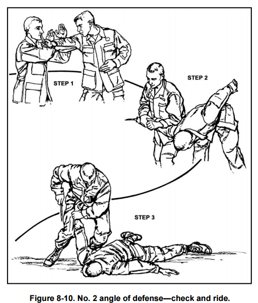wiki-army-knife-defense-2.png