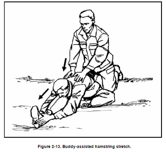 wiki-army-stretch-3.png