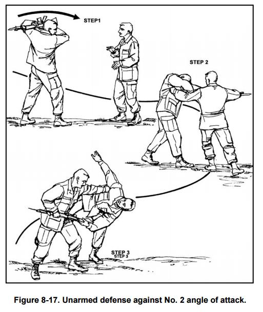 wiki-army-unarmed-bayonet-2.png
