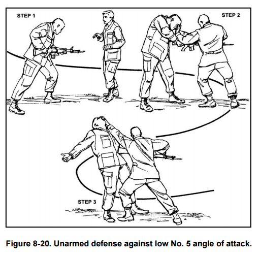 wiki-army-unarmed-bayonet-5.png