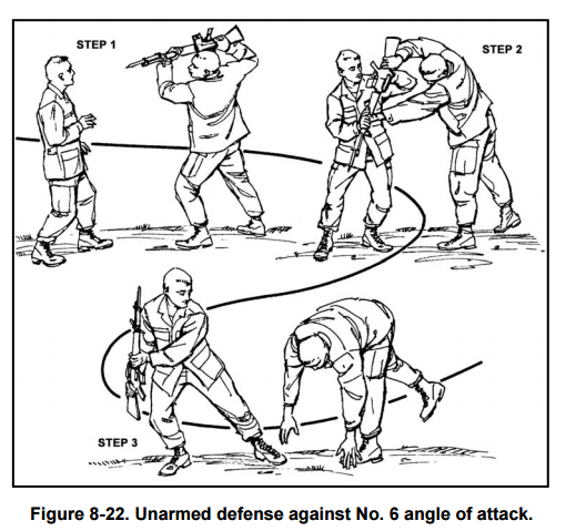 wiki-army-unarmed-bayonet-6.png